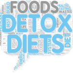 Concept of Detox Diets  The New Diet Fad